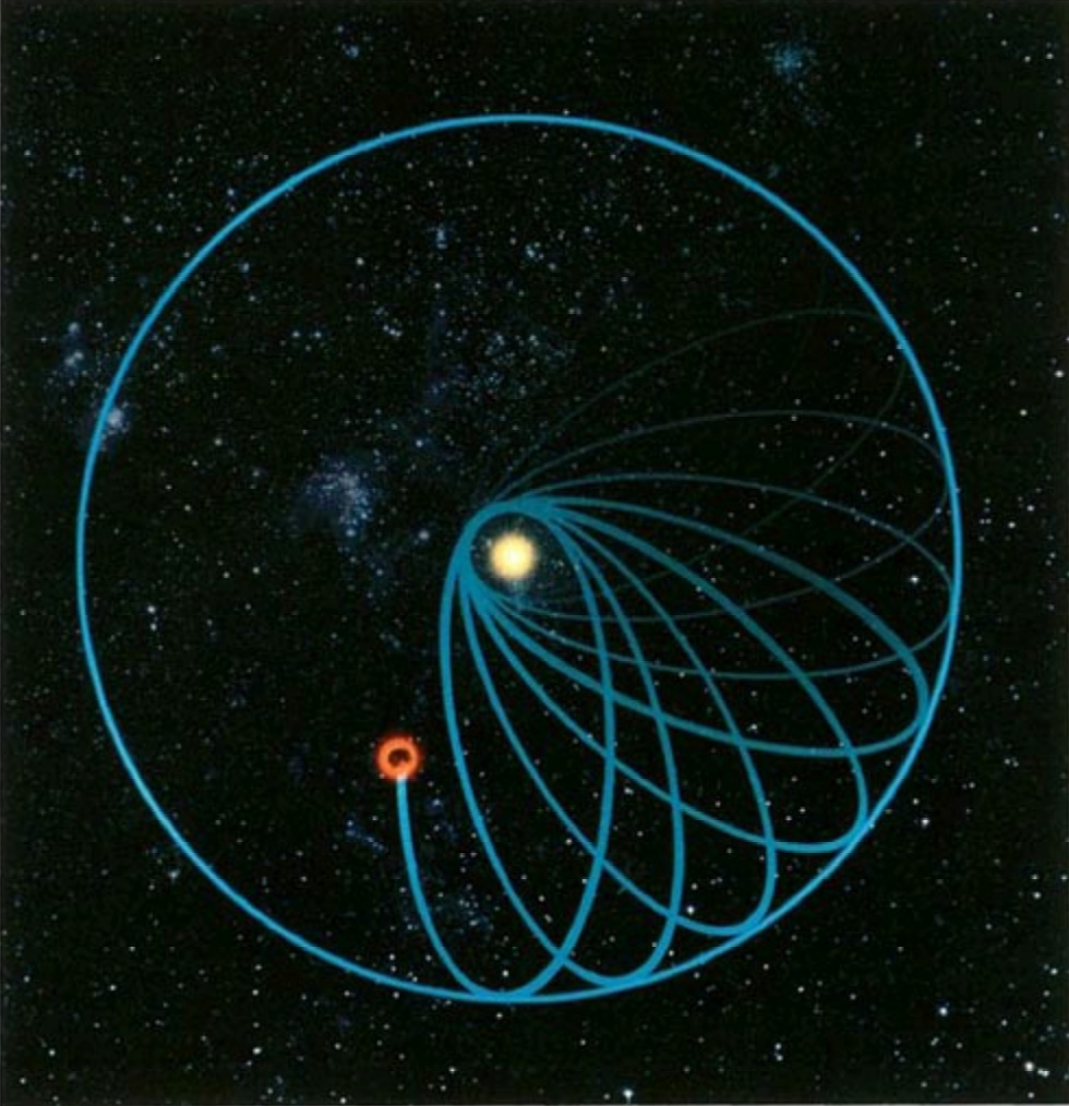 Precession of Mercury's Orbit